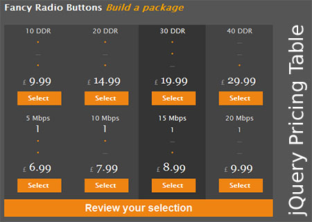 pricing table jquery