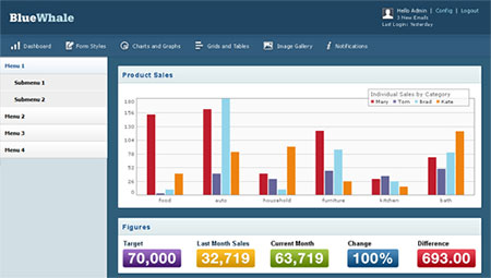 html admin templates free download