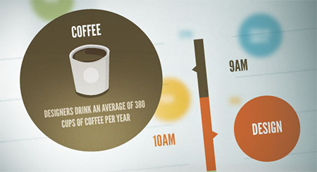 free jquery infographic animation