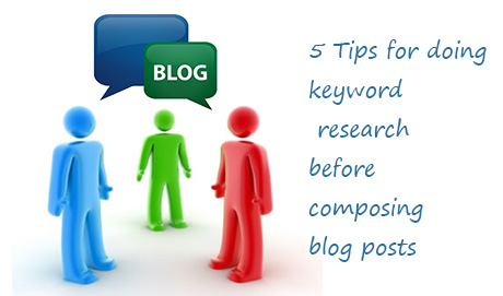 keyword research before composing blog posts