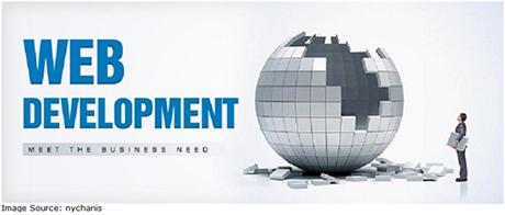 web development article
