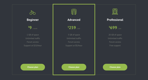 jQuery Pricing Tables